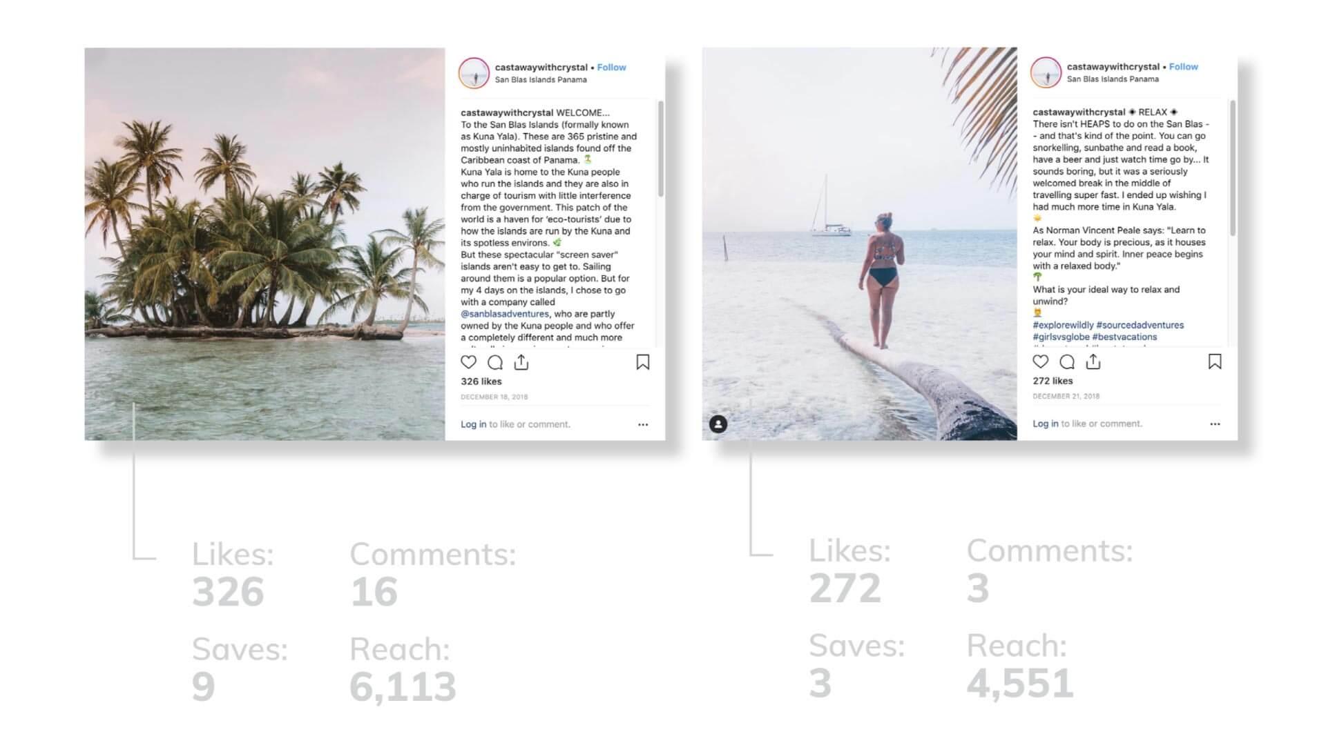 Instagram Content Creation for San Blas Adventures